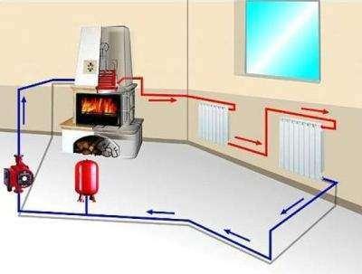 отопление фото дома
